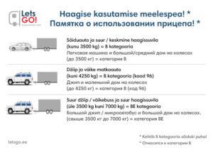 LetsGo - Matkaautode ja matkabusside rent